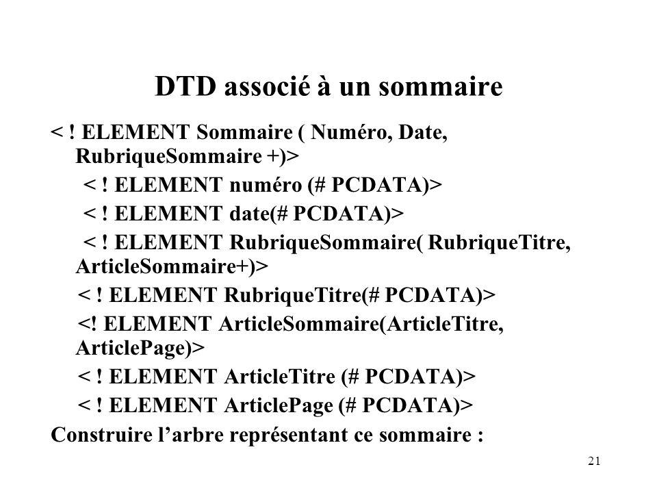 21 DTD associé à un sommaire Construire larbre représentant ce sommaire :