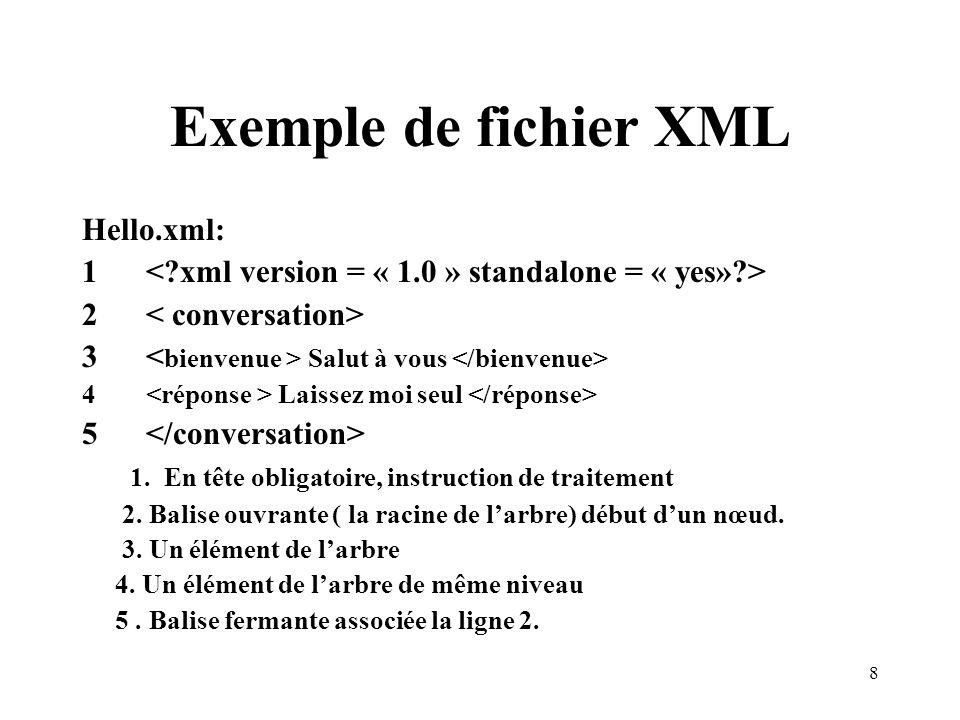 8 Exemple de fichier XML Hello.xml: 1 2 3 Salut à vous 4 Laissez moi seul 5 1. En tête obligatoire, instruction de traitement 2. Balise ouvrante ( la