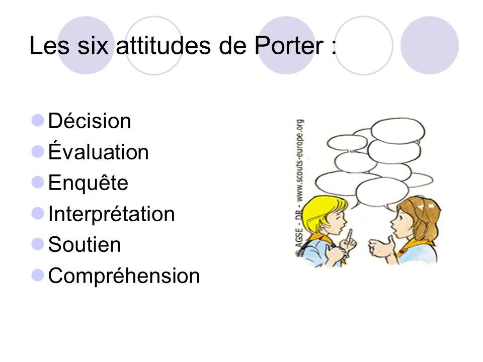 Les six attitudes de Porter : Décision Évaluation Enquête Interprétation Soutien Compréhension