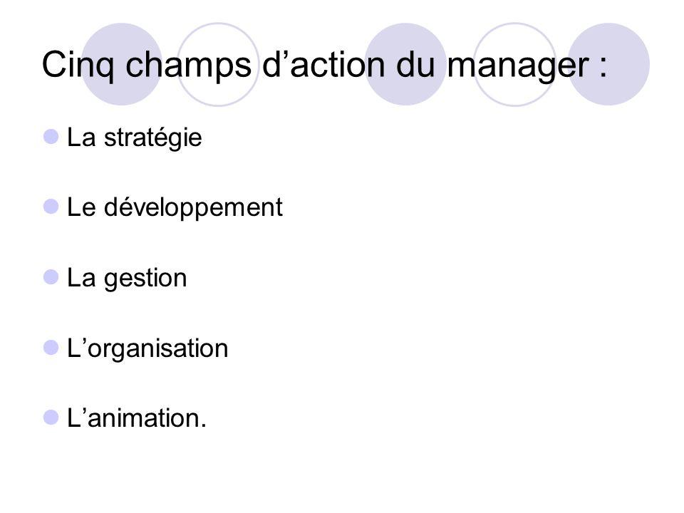 Cinq champs daction du manager : La stratégie Le développement La gestion Lorganisation Lanimation.
