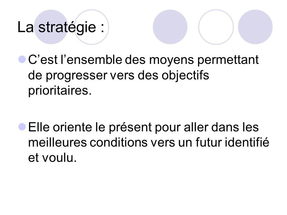 La stratégie : Cest lensemble des moyens permettant de progresser vers des objectifs prioritaires. Elle oriente le présent pour aller dans les meilleu