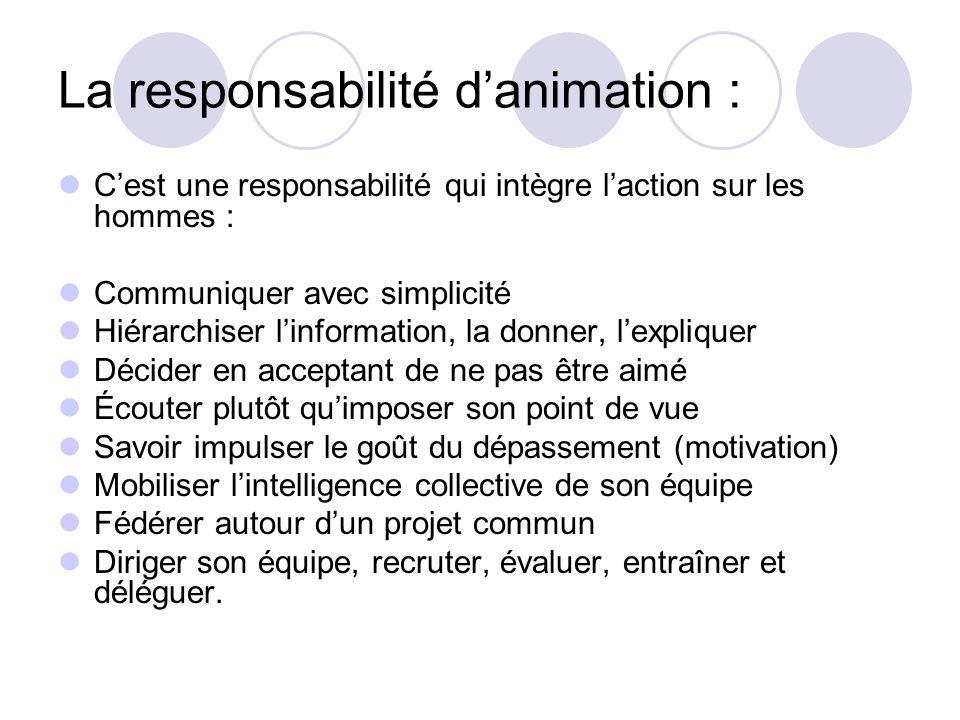 La responsabilité danimation : Cest une responsabilité qui intègre laction sur les hommes : Communiquer avec simplicité Hiérarchiser linformation, la