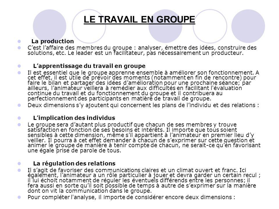 La production Cest laffaire des membres du groupe : analyser, émettre des idées, construire des solutions, etc. Le leader est un facilitateur, pas néc
