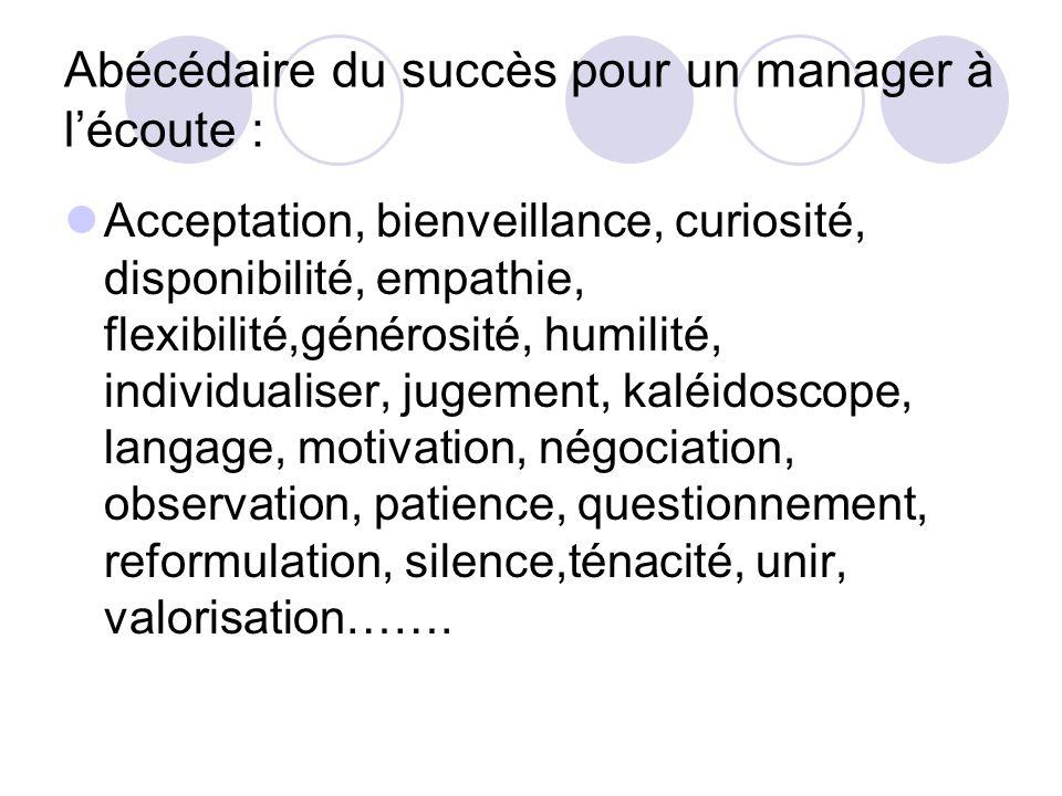 Abécédaire du succès pour un manager à lécoute : Acceptation, bienveillance, curiosité, disponibilité, empathie, flexibilité,générosité, humilité, ind