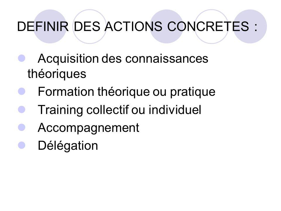 DEFINIR DES ACTIONS CONCRETES : Acquisition des connaissances théoriques Formation théorique ou pratique Training collectif ou individuel Accompagneme