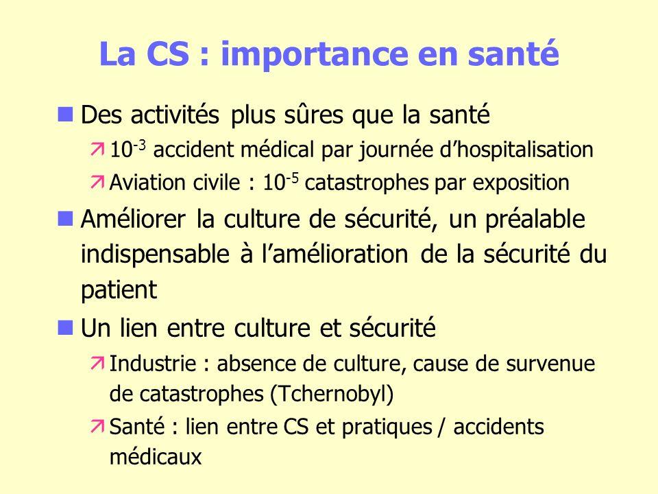 La CS : importance en santé Des activités plus sûres que la santé ä10 -3 accident médical par journée dhospitalisation äAviation civile : 10 -5 catast