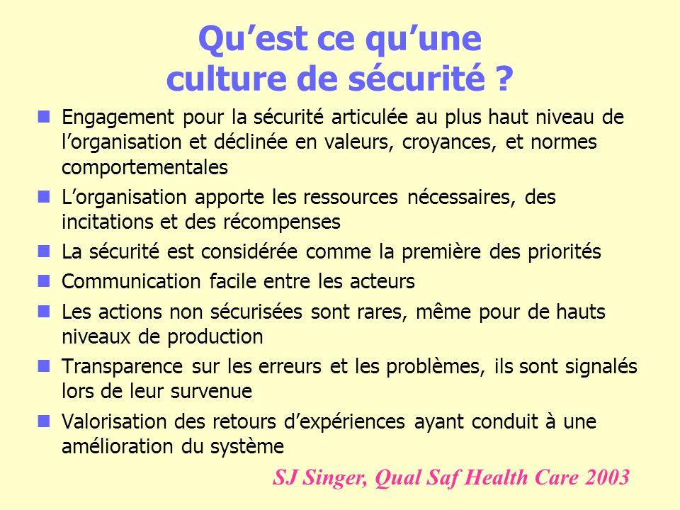 Quest ce quune culture de sécurité ? Engagement pour la sécurité articulée au plus haut niveau de lorganisation et déclinée en valeurs, croyances, et