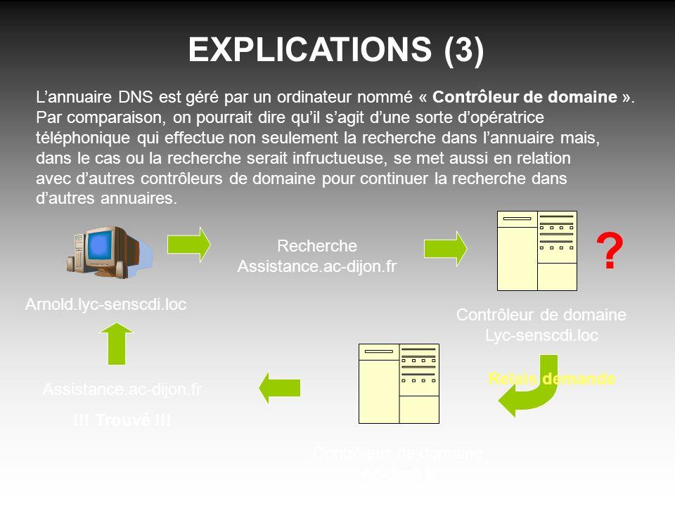 EXPLICATIONS (3) Lannuaire DNS est géré par un ordinateur nommé « Contrôleur de domaine ». Par comparaison, on pourrait dire quil sagit dune sorte dop