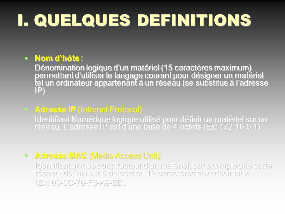 I. QUELQUES DEFINITIONS Nom dhôte : Dénomination logique dun matériel (15 caractères maximum) permettant dutiliser le langage courant pour désigner un