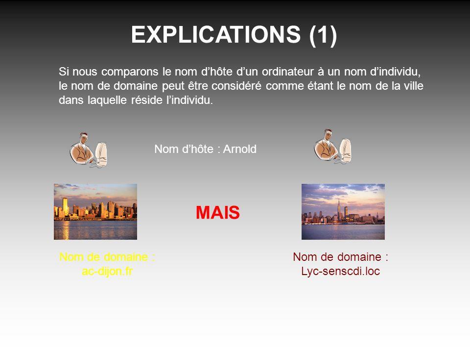 EXPLICATIONS (1) Si nous comparons le nom dhôte dun ordinateur à un nom dindividu, le nom de domaine peut être considéré comme étant le nom de la ville dans laquelle réside lindividu.