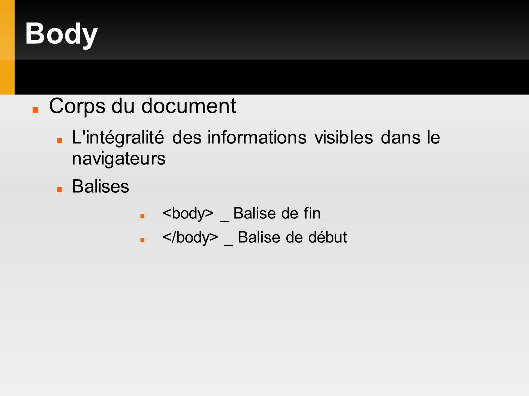 Body Corps du document L'intégralité des informations visibles dans le navigateurs Balises _ Balise de fin _ Balise de début