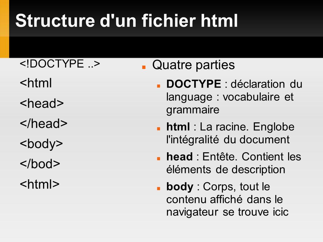 Structure d'un fichier html <html Quatre parties DOCTYPE : déclaration du language : vocabulaire et grammaire html : La racine. Englobe l'intégralité
