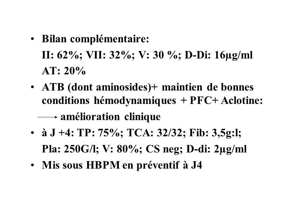 Bilan complémentaire: II: 62%; VII: 32%; V: 30 %; D-Di: 16µg/ml AT: 20% ATB (dont aminosides)+ maintien de bonnes conditions hémodynamiques + PFC+ Acl