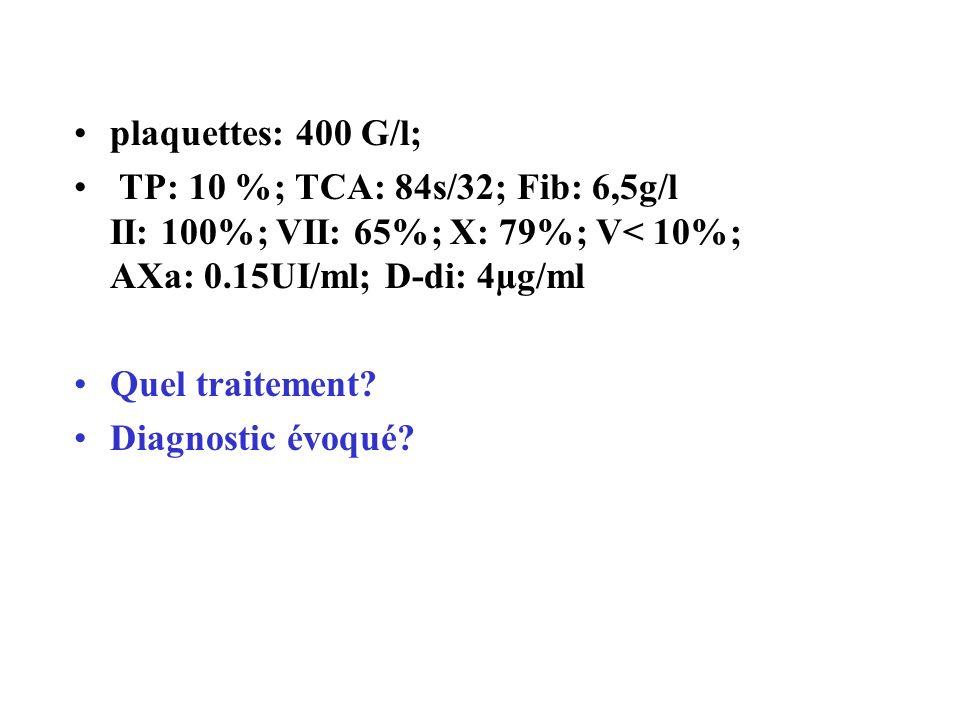 plaquettes: 400 G/l; TP: 10 %; TCA: 84s/32; Fib: 6,5g/l II: 100%; VII: 65%; X: 79%; V< 10%; AXa: 0.15UI/ml; D-di: 4µg/ml Quel traitement? Diagnostic é