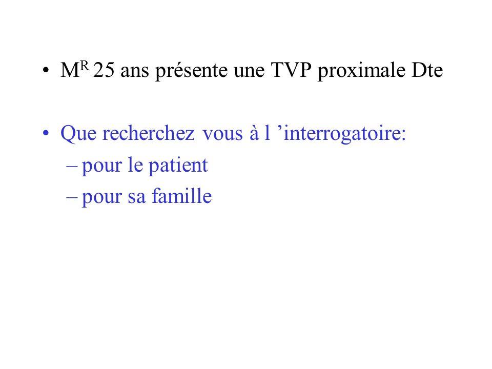 M R 25 ans présente une TVP proximale Dte Que recherchez vous à l interrogatoire: –pour le patient –pour sa famille