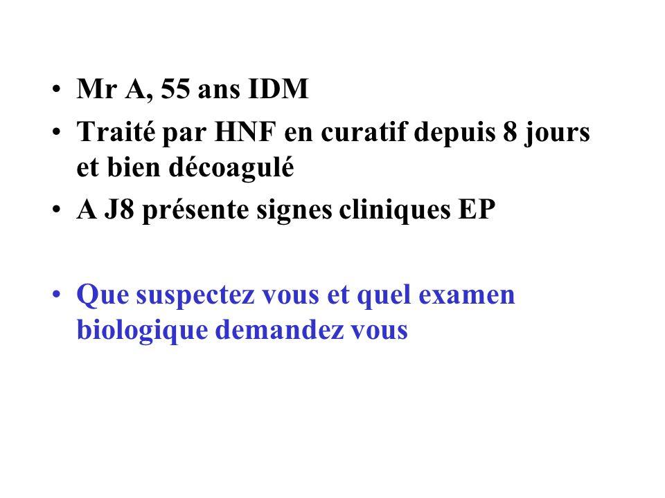 Mr A, 55 ans IDM Traité par HNF en curatif depuis 8 jours et bien décoagulé A J8 présente signes cliniques EP Que suspectez vous et quel examen biolog