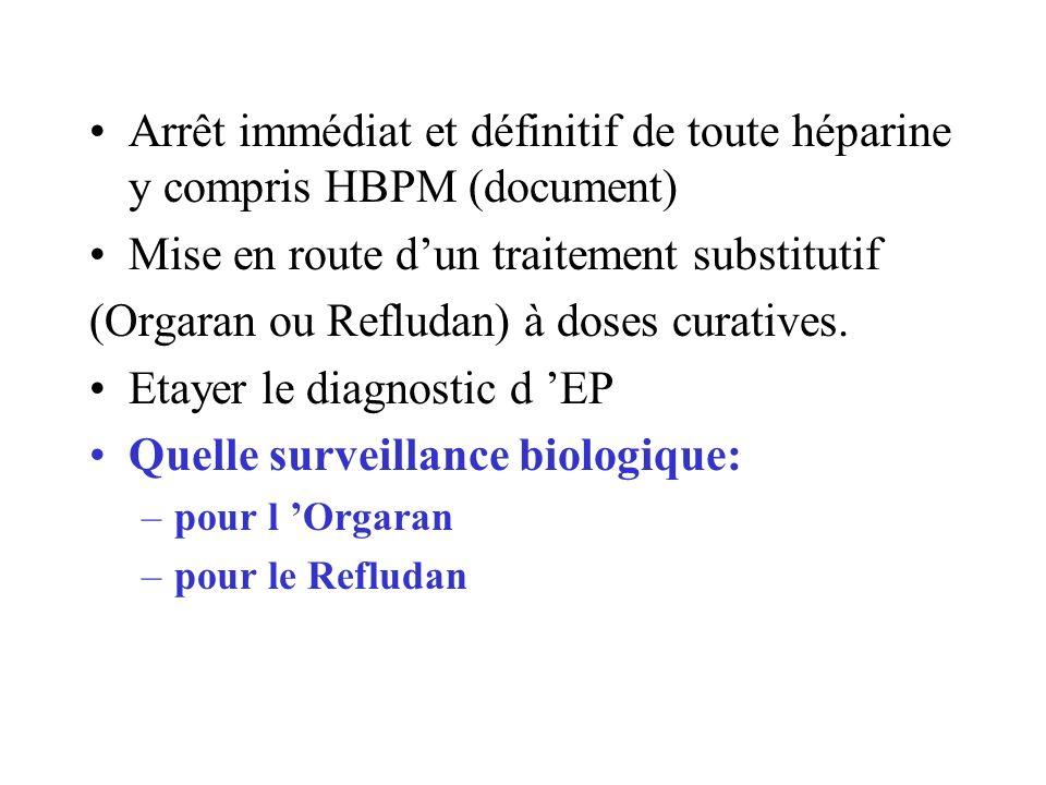 Arrêt immédiat et définitif de toute héparine y compris HBPM (document) Mise en route dun traitement substitutif (Orgaran ou Refludan) à doses curativ