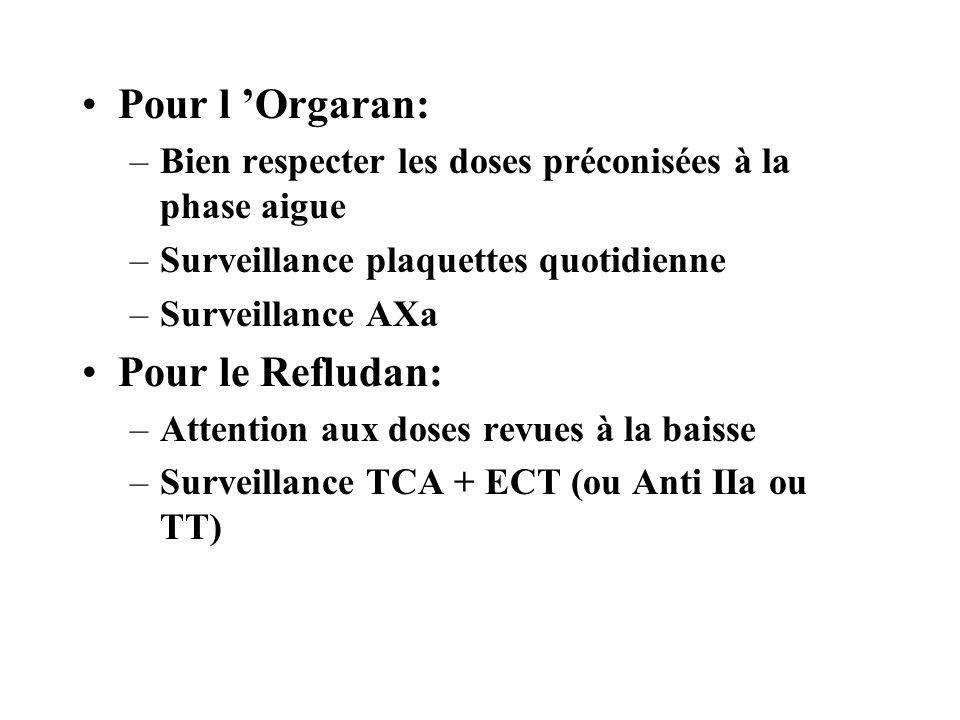 Pour l Orgaran: –Bien respecter les doses préconisées à la phase aigue –Surveillance plaquettes quotidienne –Surveillance AXa Pour le Refludan: –Atten