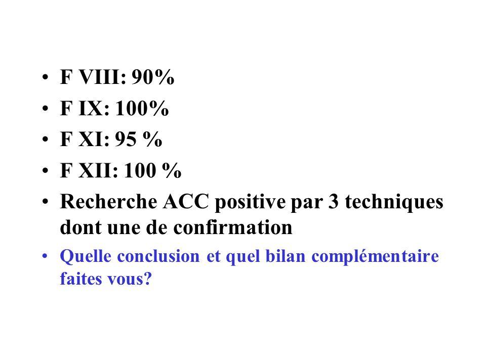 F VIII: 90% F IX: 100% F XI: 95 % F XII: 100 % Recherche ACC positive par 3 techniques dont une de confirmation Quelle conclusion et quel bilan complé