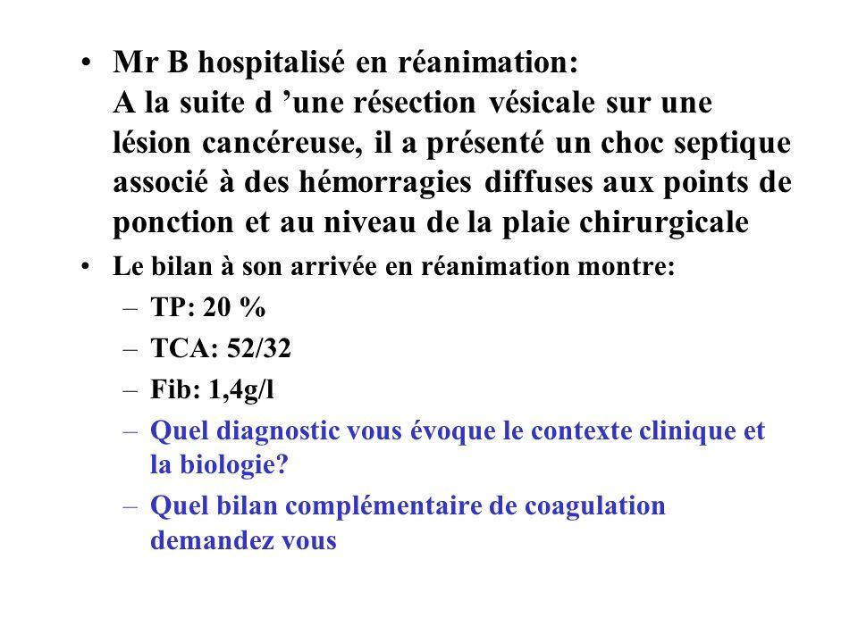 Bilan complémentaire: II: 62%; VII: 32%; V: 30 %; D-Di: 16µg/ml AT: 20% ATB (dont aminosides)+ maintien de bonnes conditions hémodynamiques + PFC+ Aclotine: amélioration clinique à J +4: TP: 75%; TCA: 32/32; Fib: 3,5g:l; Pla: 250G/l; V: 80%; CS neg; D-di: 2µg/ml Mis sous HBPM en préventif à J4