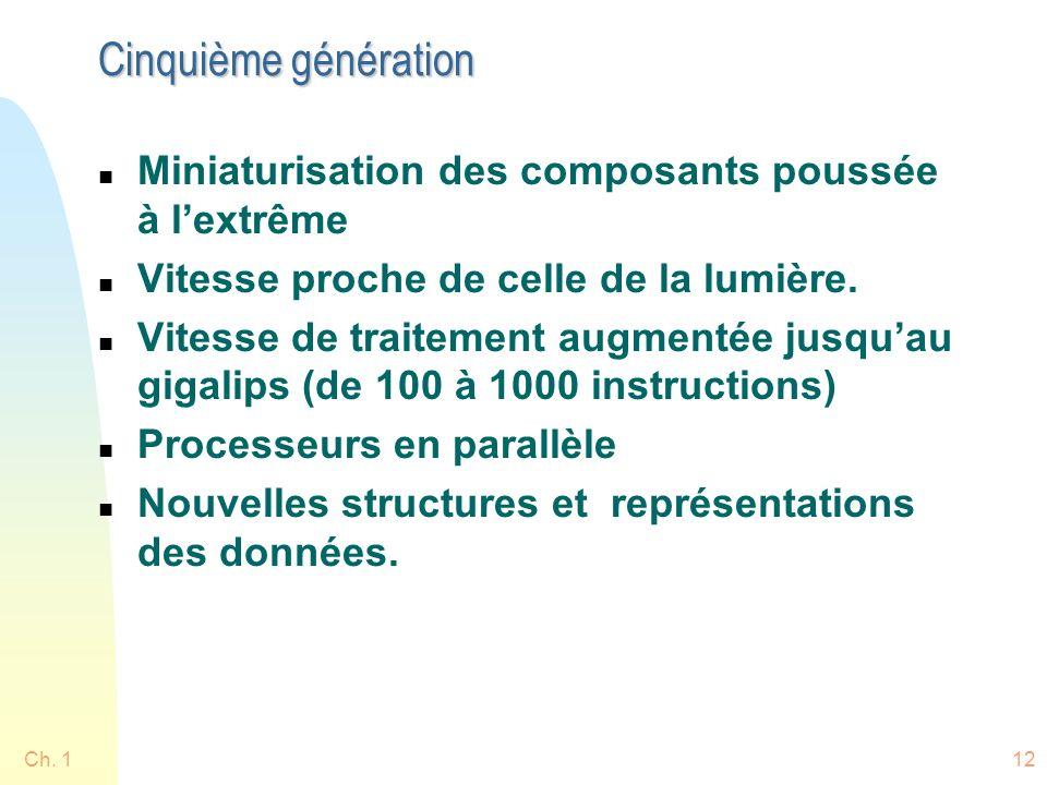 Ch. 112 Cinquième génération n Miniaturisation des composants poussée à lextrême n Vitesse proche de celle de la lumière. n Vitesse de traitement augm