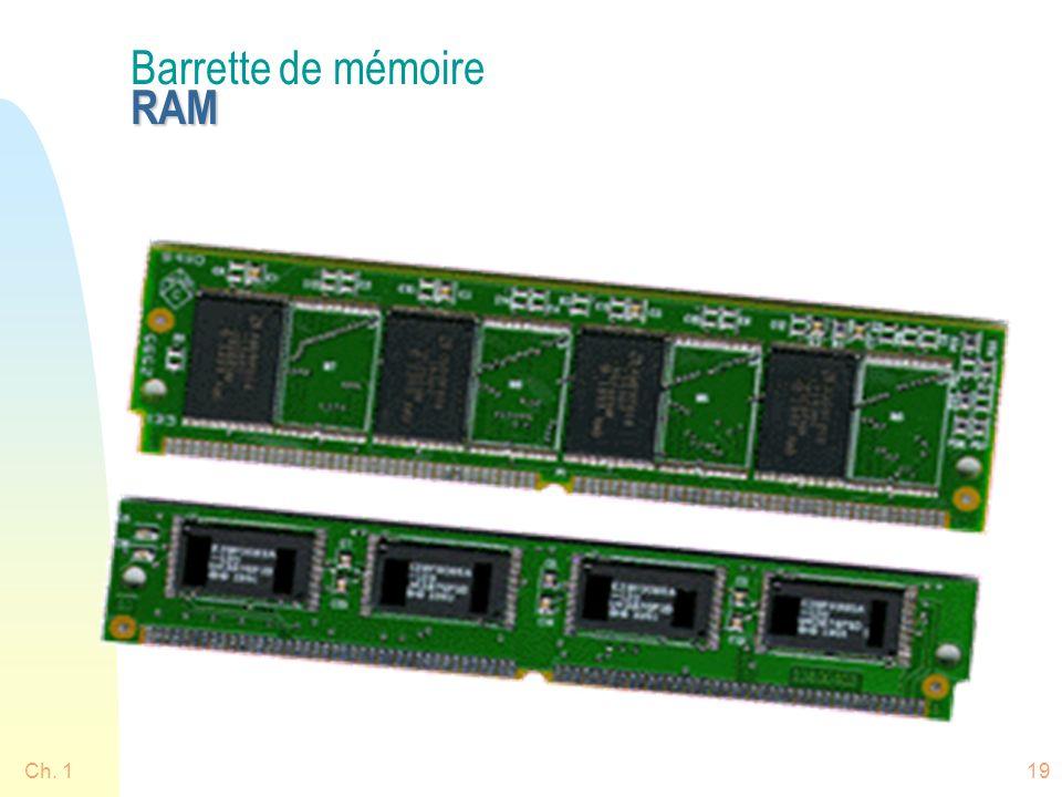 Ch. 119 RAM Barrette de mémoire RAM