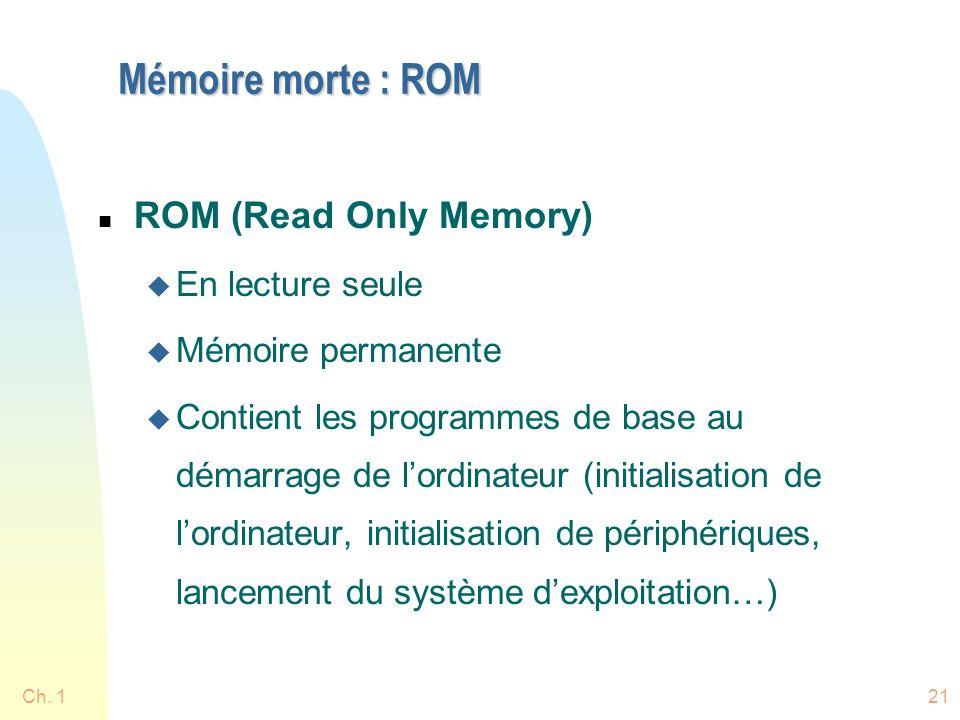 Ch. 121 Mémoire morte : ROM n ROM (Read Only Memory) u En lecture seule u Mémoire permanente u Contient les programmes de base au démarrage de lordina