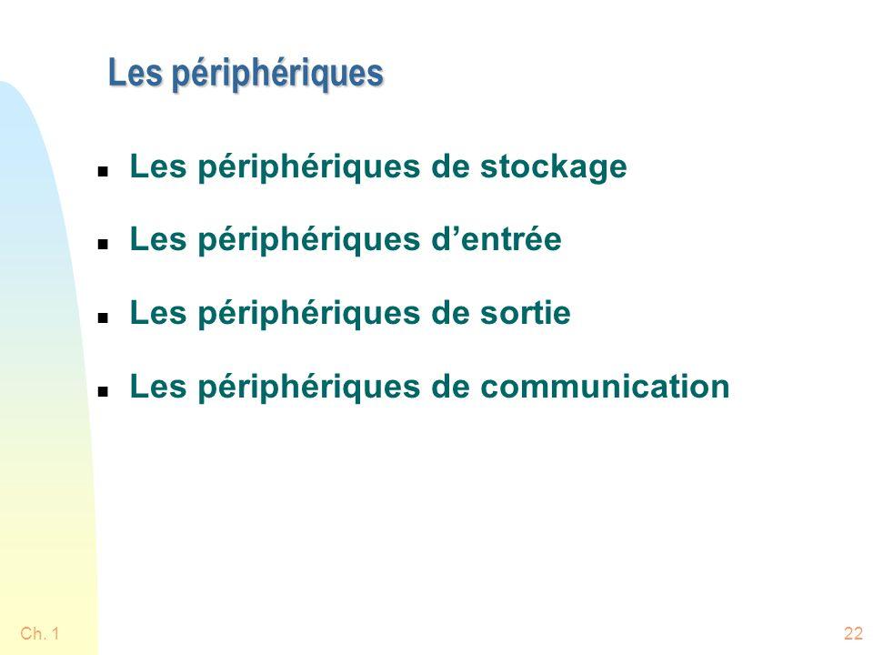 Ch. 122 Les périphériques n Les périphériques de stockage n Les périphériques dentrée n Les périphériques de sortie n Les périphériques de communicati