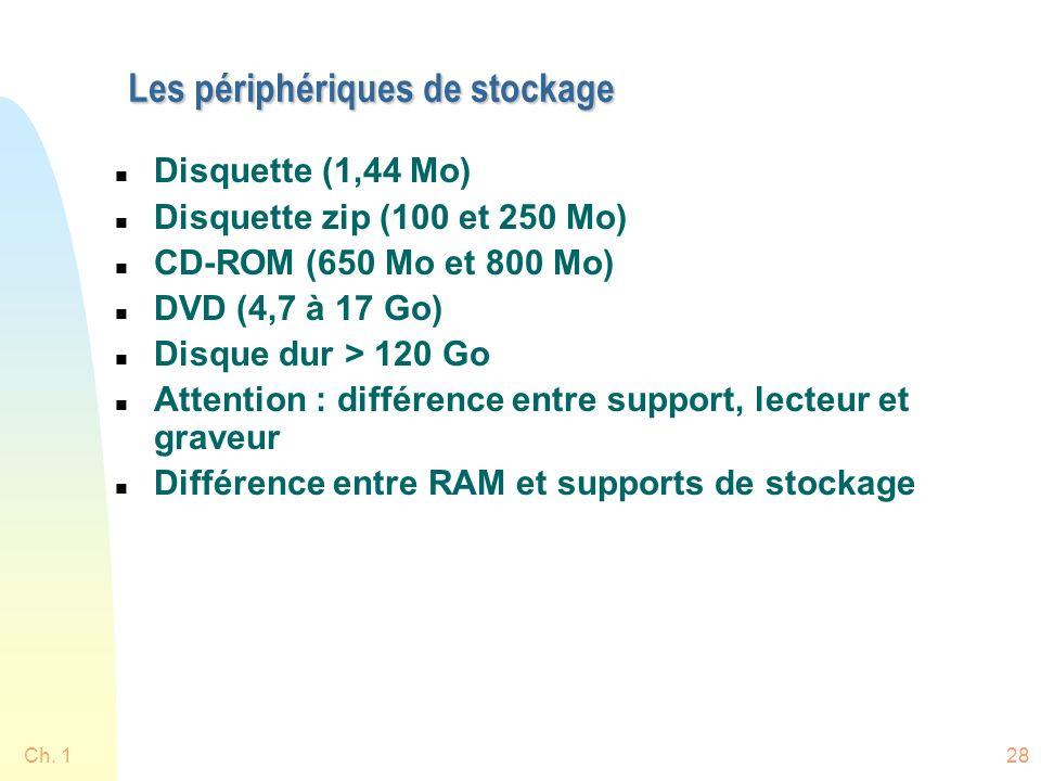Ch. 128 Les périphériques de stockage n Disquette (1,44 Mo) n Disquette zip (100 et 250 Mo) n CD-ROM (650 Mo et 800 Mo) n DVD (4,7 à 17 Go) n Disque d