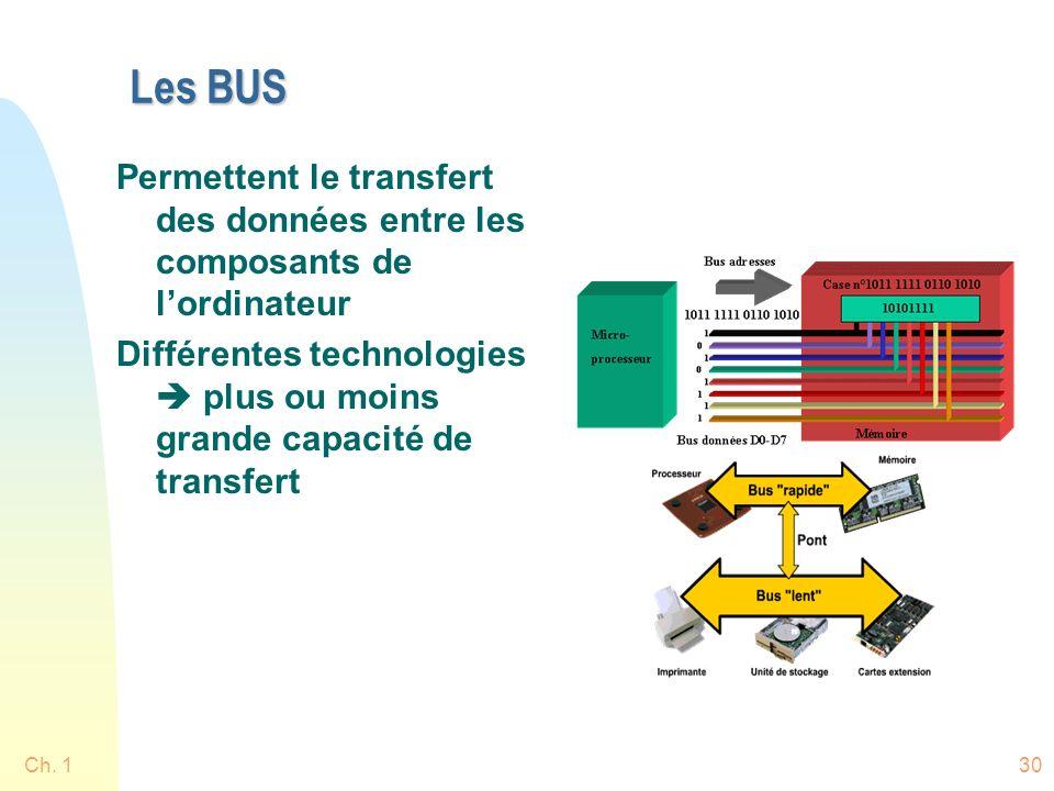 Ch. 130 Les BUS Permettent le transfert des données entre les composants de lordinateur Différentes technologies plus ou moins grande capacité de tran