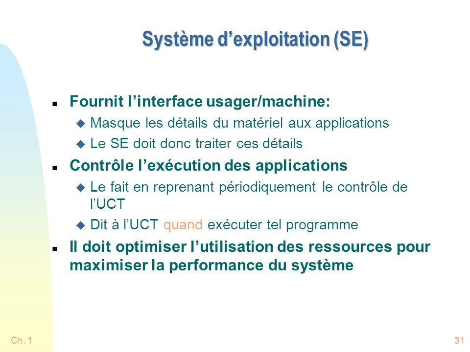 Ch. 131 Système dexploitation (SE) n Fournit linterface usager/machine: u Masque les détails du matériel aux applications u Le SE doit donc traiter ce