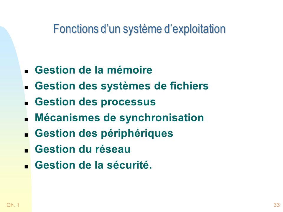 Ch. 133 Fonctions dun système dexploitation n Gestion de la mémoire n Gestion des systèmes de fichiers n Gestion des processus n Mécanismes de synchro