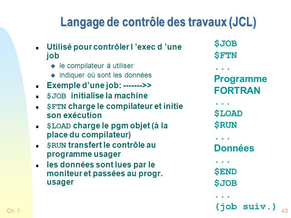 Ch. 143 Langage de contrôle des travaux (JCL) n Utilisé pour contrôler l exec d une job u le compilateur à utiliser u indiquer où sont les données n E