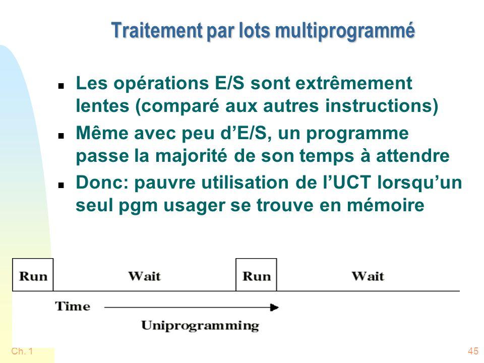 Ch. 145 Traitement par lots multiprogrammé n Les opérations E/S sont extrêmement lentes (comparé aux autres instructions) n Même avec peu dE/S, un pro