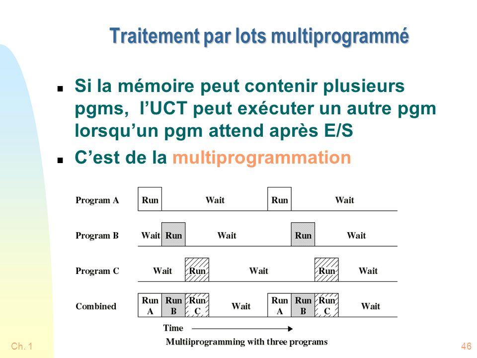 Ch. 146 Traitement par lots multiprogrammé n Si la mémoire peut contenir plusieurs pgms, lUCT peut exécuter un autre pgm lorsquun pgm attend après E/S
