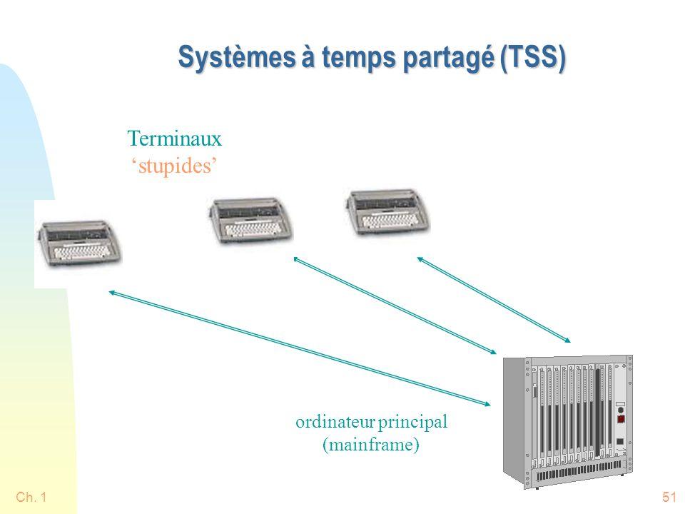 Ch. 151 Systèmes à temps partagé (TSS) ordinateur principal (mainframe) Terminaux stupides