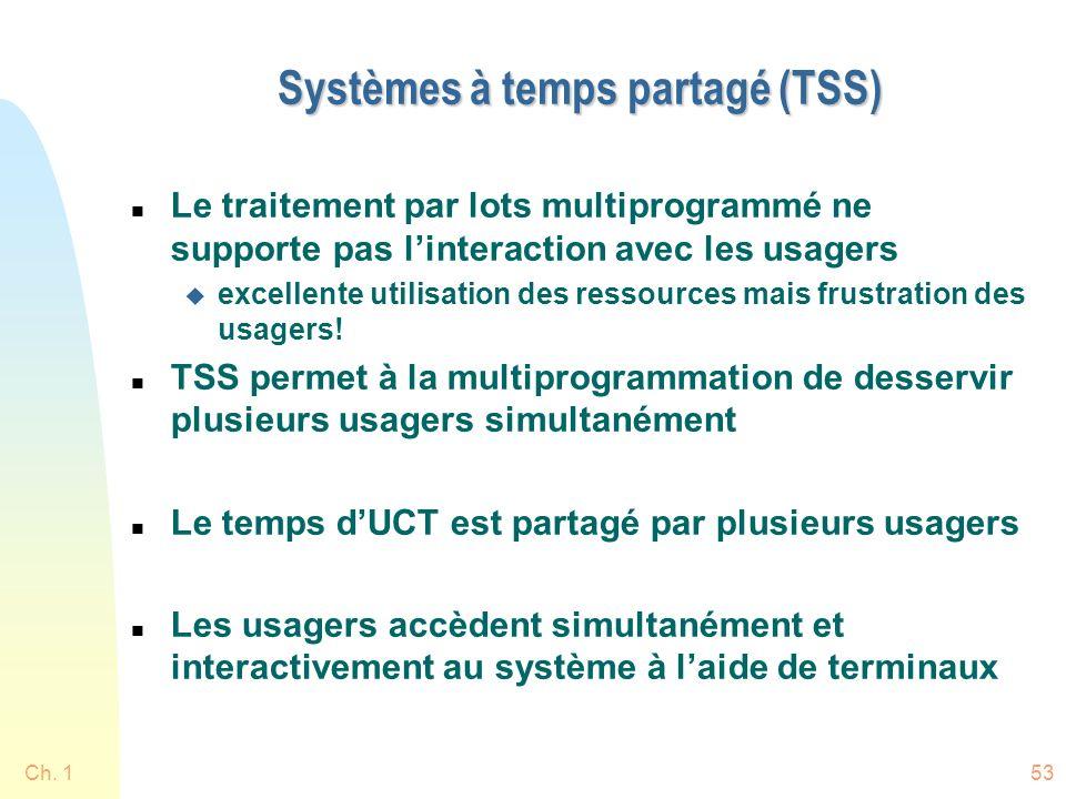 Ch. 153 Systèmes à temps partagé (TSS) n Le traitement par lots multiprogrammé ne supporte pas linteraction avec les usagers u excellente utilisation