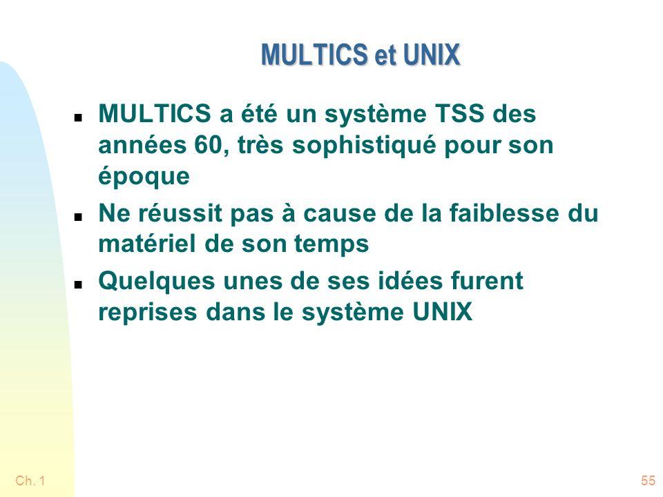 Ch. 155 MULTICS et UNIX n MULTICS a été un système TSS des années 60, très sophistiqué pour son époque n Ne réussit pas à cause de la faiblesse du mat