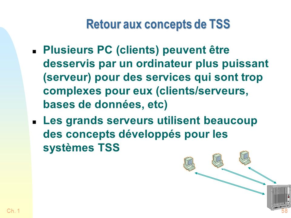 Ch. 158 Retour aux concepts de TSS n Plusieurs PC (clients) peuvent être desservis par un ordinateur plus puissant (serveur) pour des services qui son