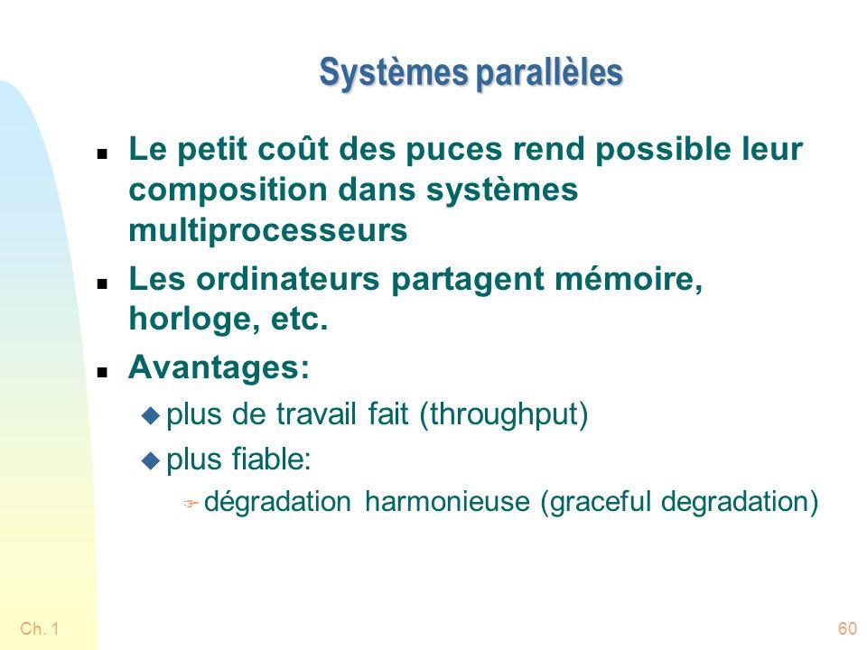 Ch. 160 Systèmes parallèles n Le petit coût des puces rend possible leur composition dans systèmes multiprocesseurs n Les ordinateurs partagent mémoir