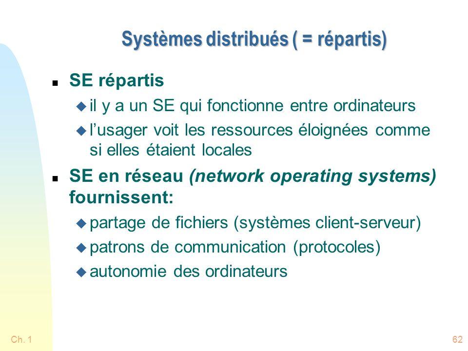 Ch. 162 Systèmes distribués ( = répartis) n SE répartis u il y a un SE qui fonctionne entre ordinateurs u lusager voit les ressources éloignées comme