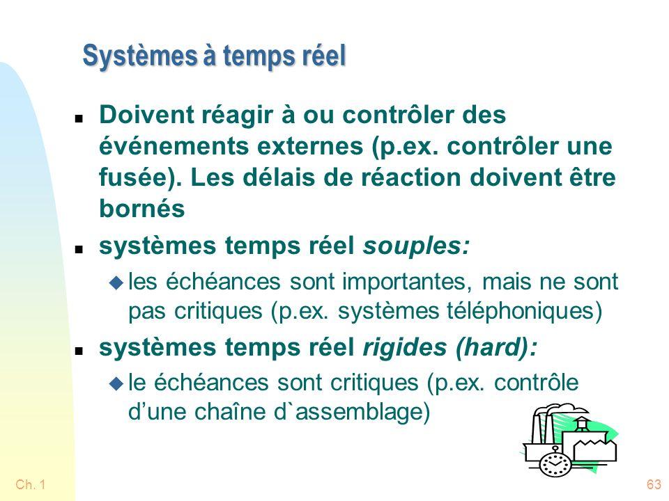 Ch. 163 Systèmes à temps réel n Doivent réagir à ou contrôler des événements externes (p.ex. contrôler une fusée). Les délais de réaction doivent être