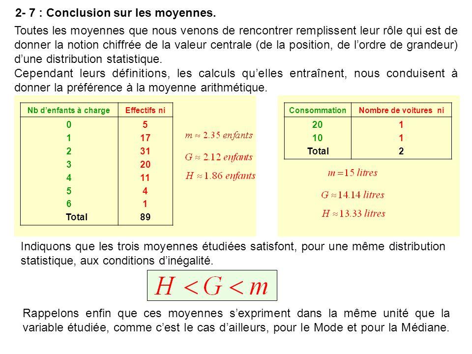 2- 7 : Conclusion sur les moyennes. Toutes les moyennes que nous venons de rencontrer remplissent leur rôle qui est de donner la notion chiffrée de la