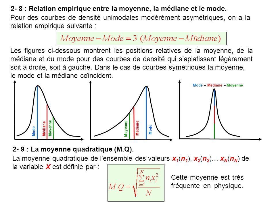 2- 8 : Relation empirique entre la moyenne, la médiane et le mode. Pour des courbes de densité unimodales modérément asymétriques, on a la relation em