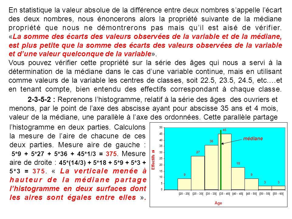 2- 4 : La moyenne arithmétique.