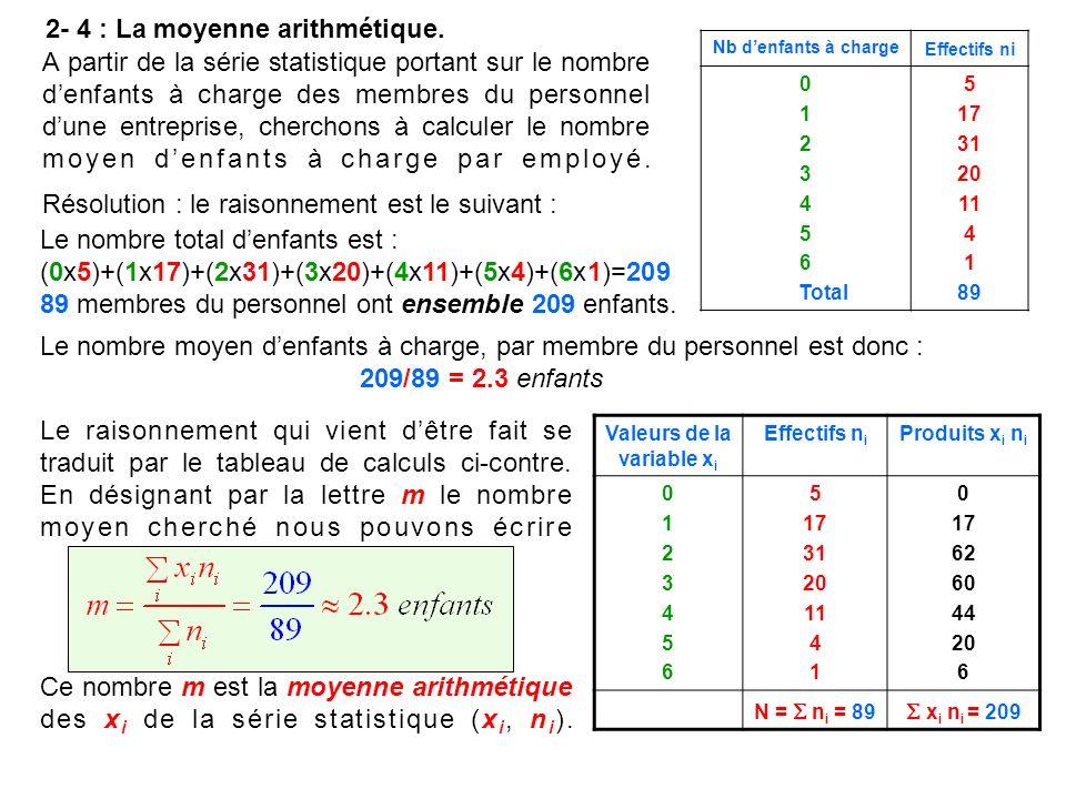 2- 4 : La moyenne arithmétique. A partir de la série statistique portant sur le nombre denfants à charge des membres du personnel dune entreprise, che