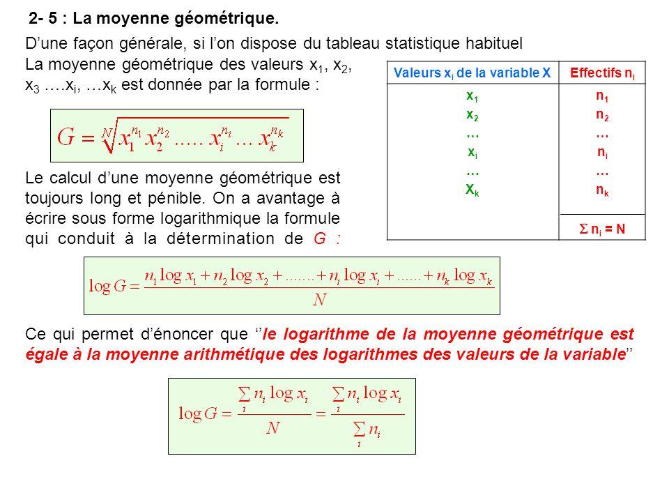 2- 5 : La moyenne géométrique. Dune façon générale, si lon dispose du tableau statistique habituel Valeurs x i de la variable XEffectifs n i x1x2…xi…X