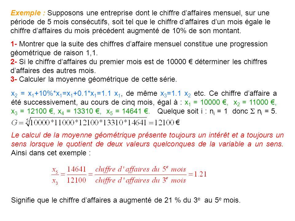 x 2 = x 1 +10%*x 1 =x 1 +0.1*x 1 =1.1 x 1, de même x 3 =1.1 x 2 etc. Ce chiffre daffaire a été successivement, au cours de cinq mois, égal à : x 1 = 1
