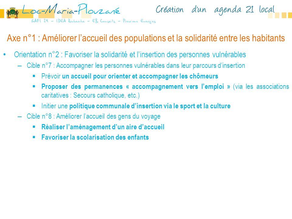 Axe n°1 : Améliorer laccueil des populations et la solidarité entre les habitants Orientation n°2 : Favoriser la solidarité et linsertion des personne