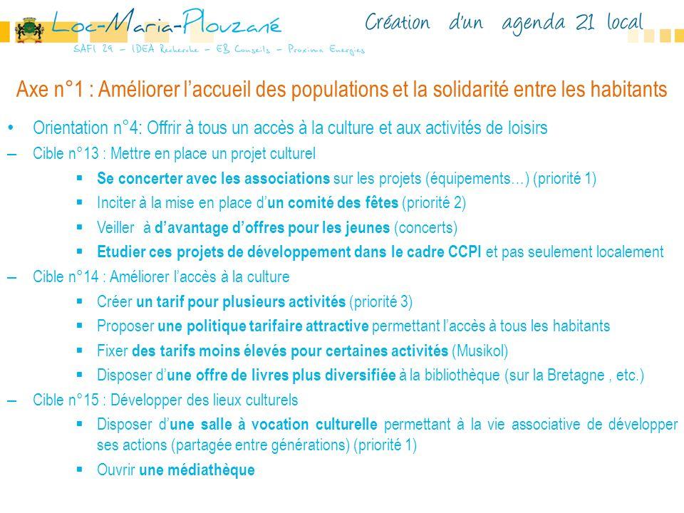 Axe n°1 : Améliorer laccueil des populations et la solidarité entre les habitants Orientation n°4: Offrir à tous un accès à la culture et aux activité